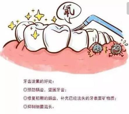 南充儿童牙科医院