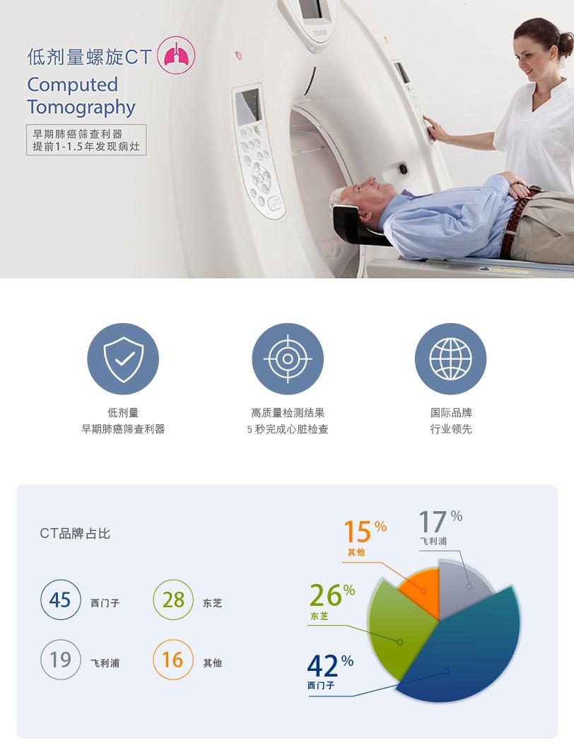 低剂量螺旋CT