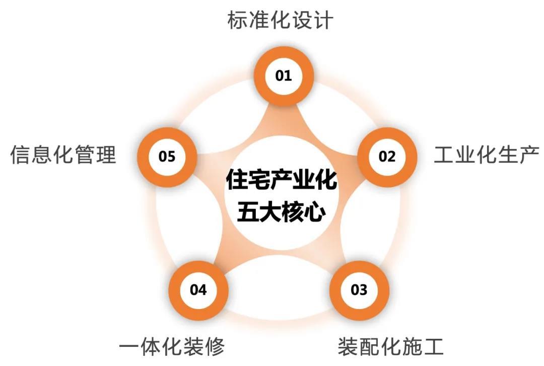 """中海""""神户型""""——全新80㎡布局+细节,装配式曝光!!"""