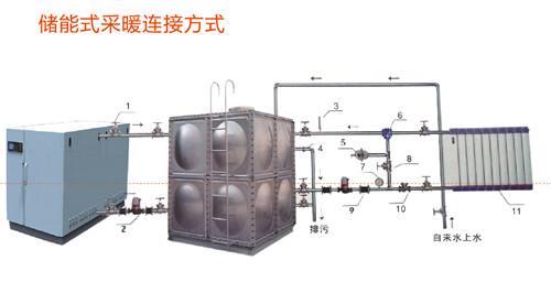 储能式采暖连接方式