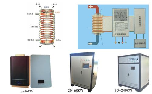 电磁加热电锅炉系列