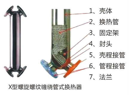 汽-水换热机组