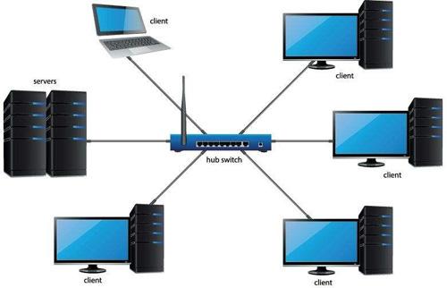 网络工程就业方向