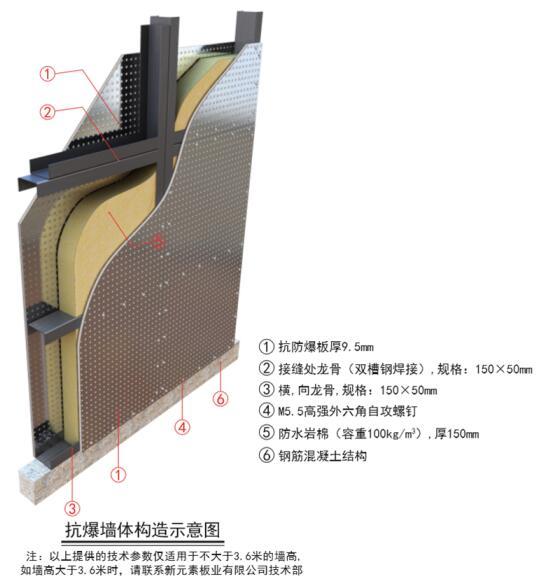 防火板的制造过程及保养推动寿命增长