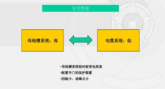 母线槽与电缆桥架安全性能对比
