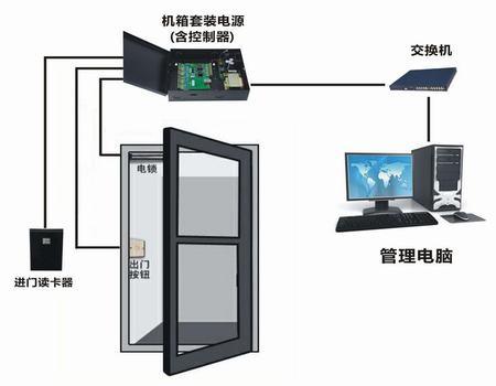 陜西車牌識別系統