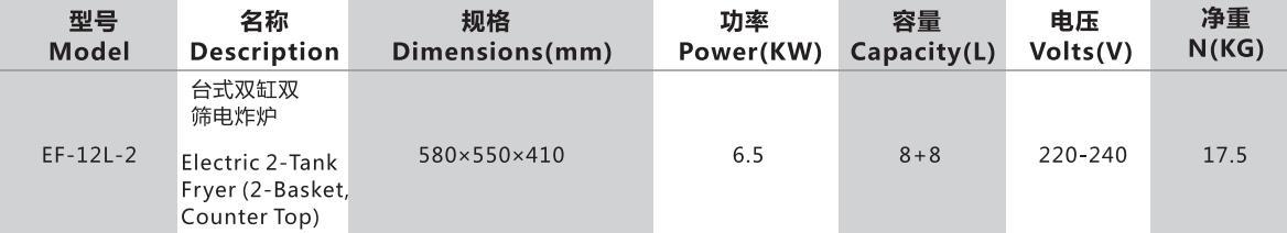 台式双缸双筛电炸炉