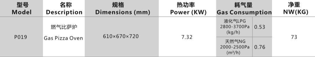 燃气比萨炉参数表