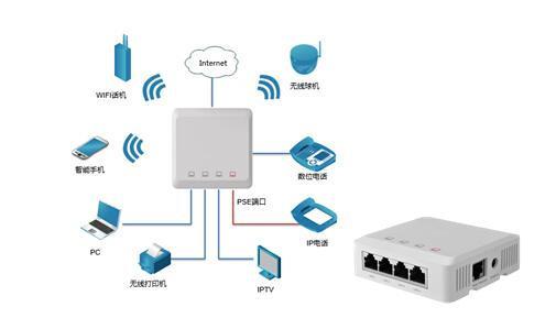成都无线AP网络覆盖的2种组网方式