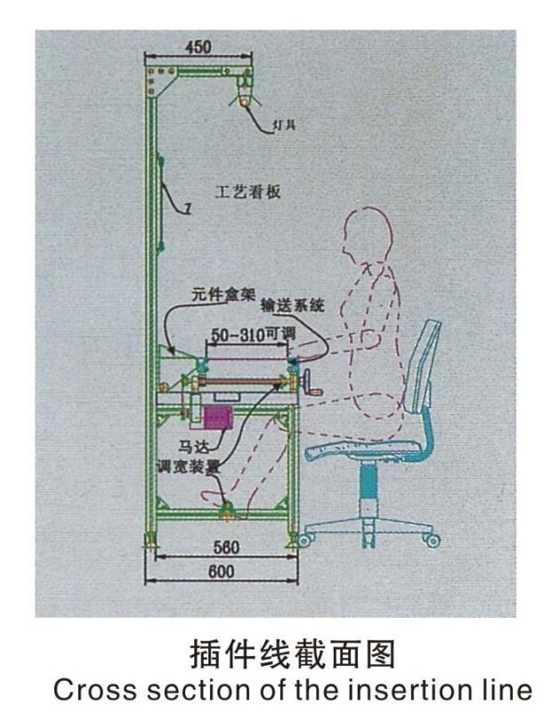 四川插件线截面图