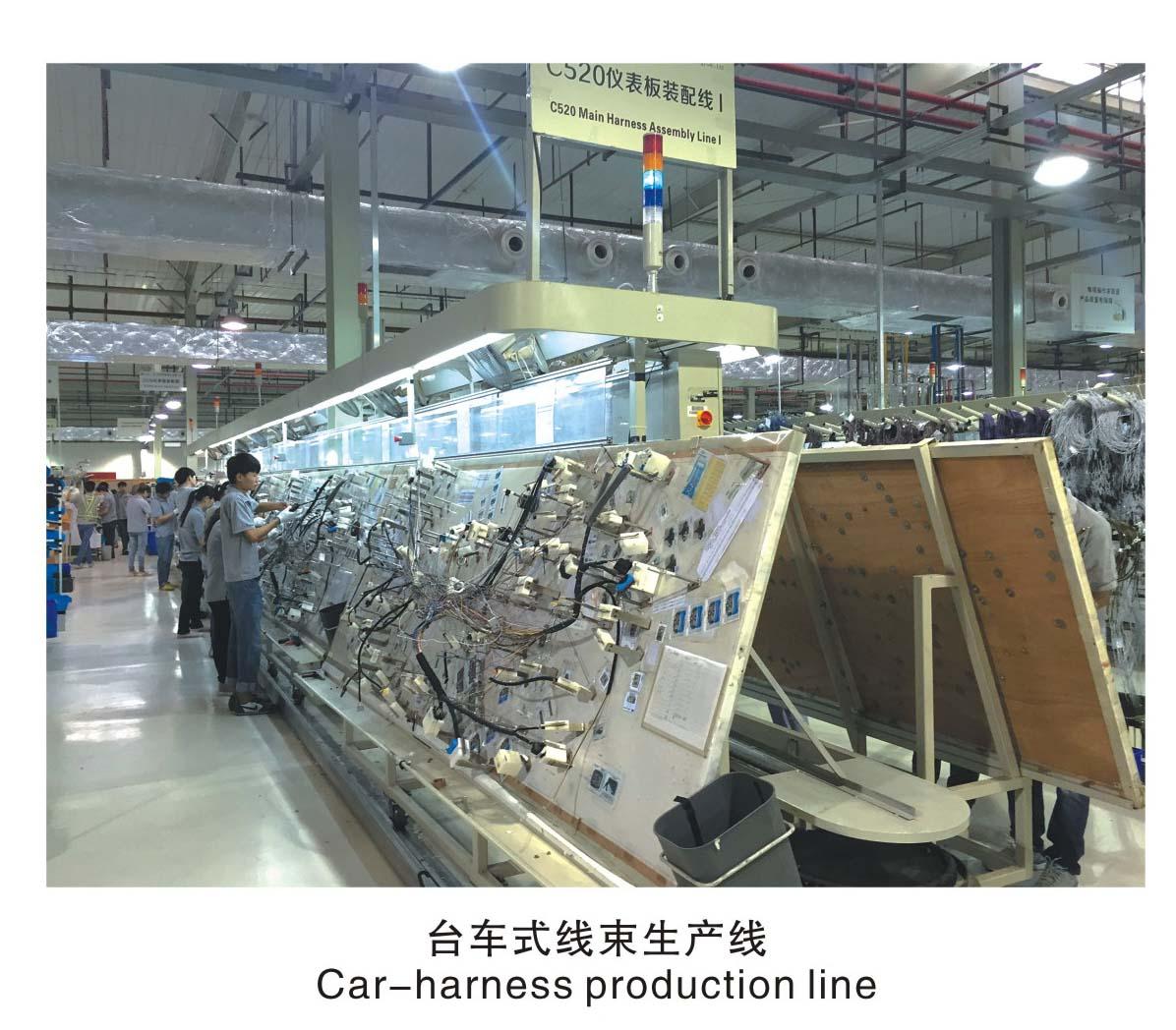 四川台車式線束生產線