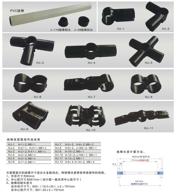 四川PVC線棒