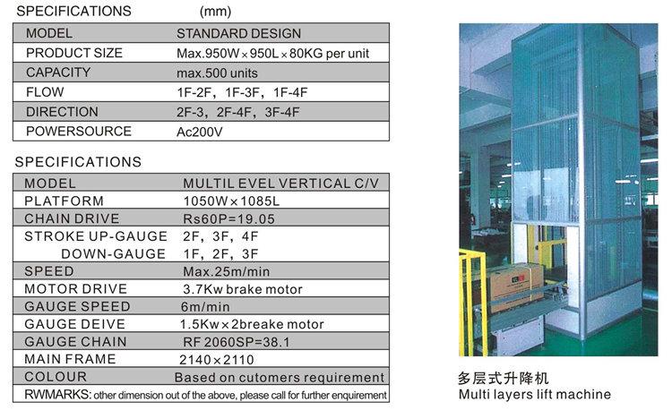 四川多層式升降機