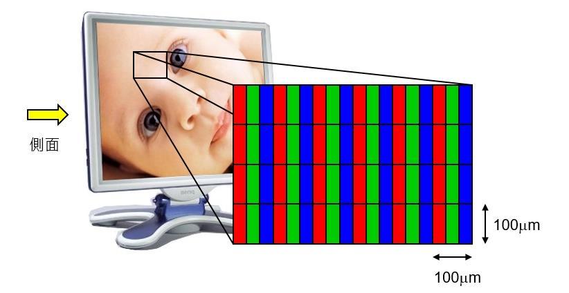 从LCD构造看什么是液晶拼接屏