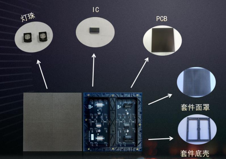 七点了解LED显示屏模组细节