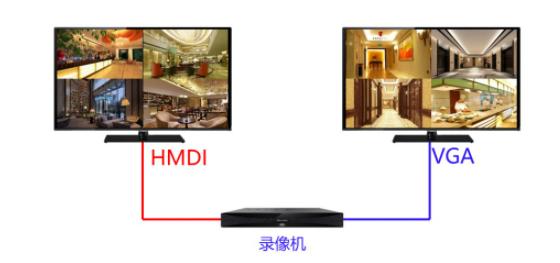 监控显示屏可以用小尺寸电视机拼在一起吗