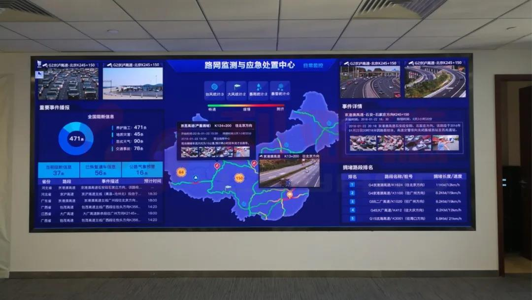 大数据大屏的两种显示方案