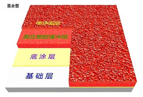 河南塑胶跑道混合型