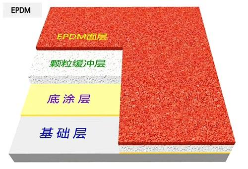 河南塑胶跑道EPDM地垫