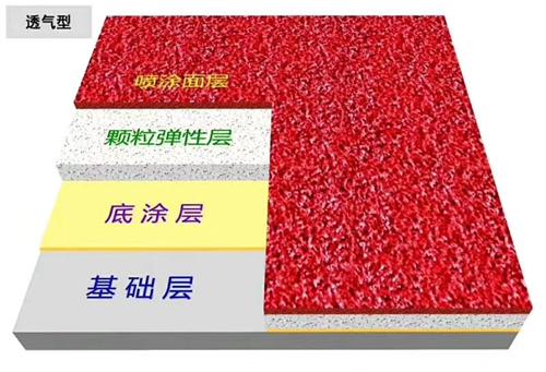 河南新国标塑胶跑道