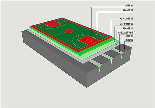 河南硅PU球场材料生产