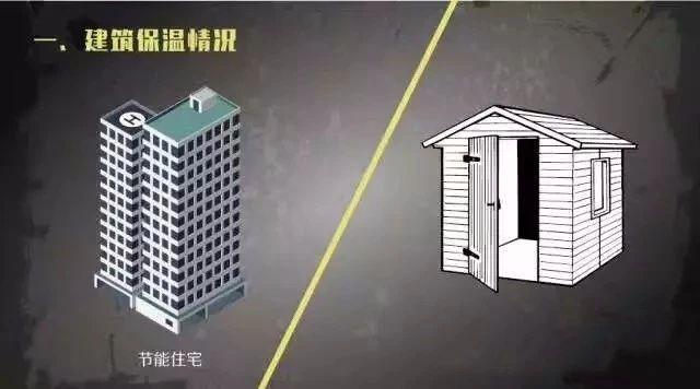 成都电地暖安装公司