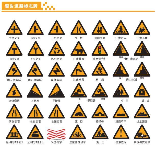 警告道路标志牌