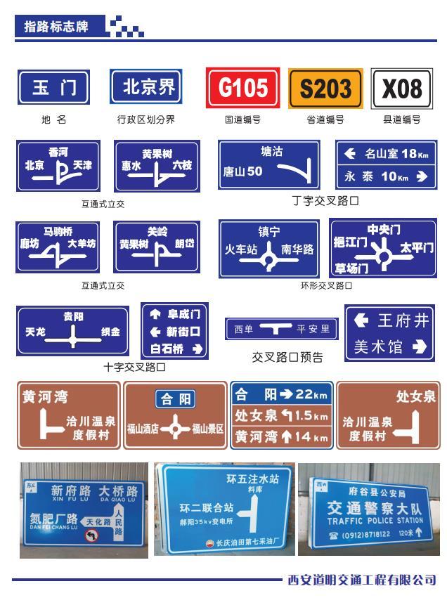 指示道路标志牌
