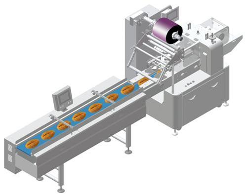 新疆食品机械发展前景