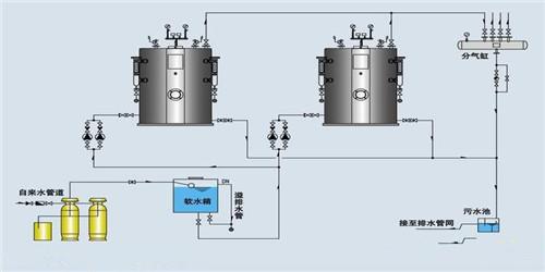 新疆发酵罐的应用领域和概念