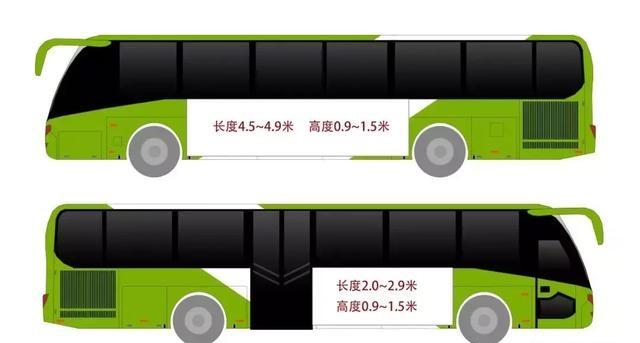 公交车身广告这么做,才行,你了解过吗