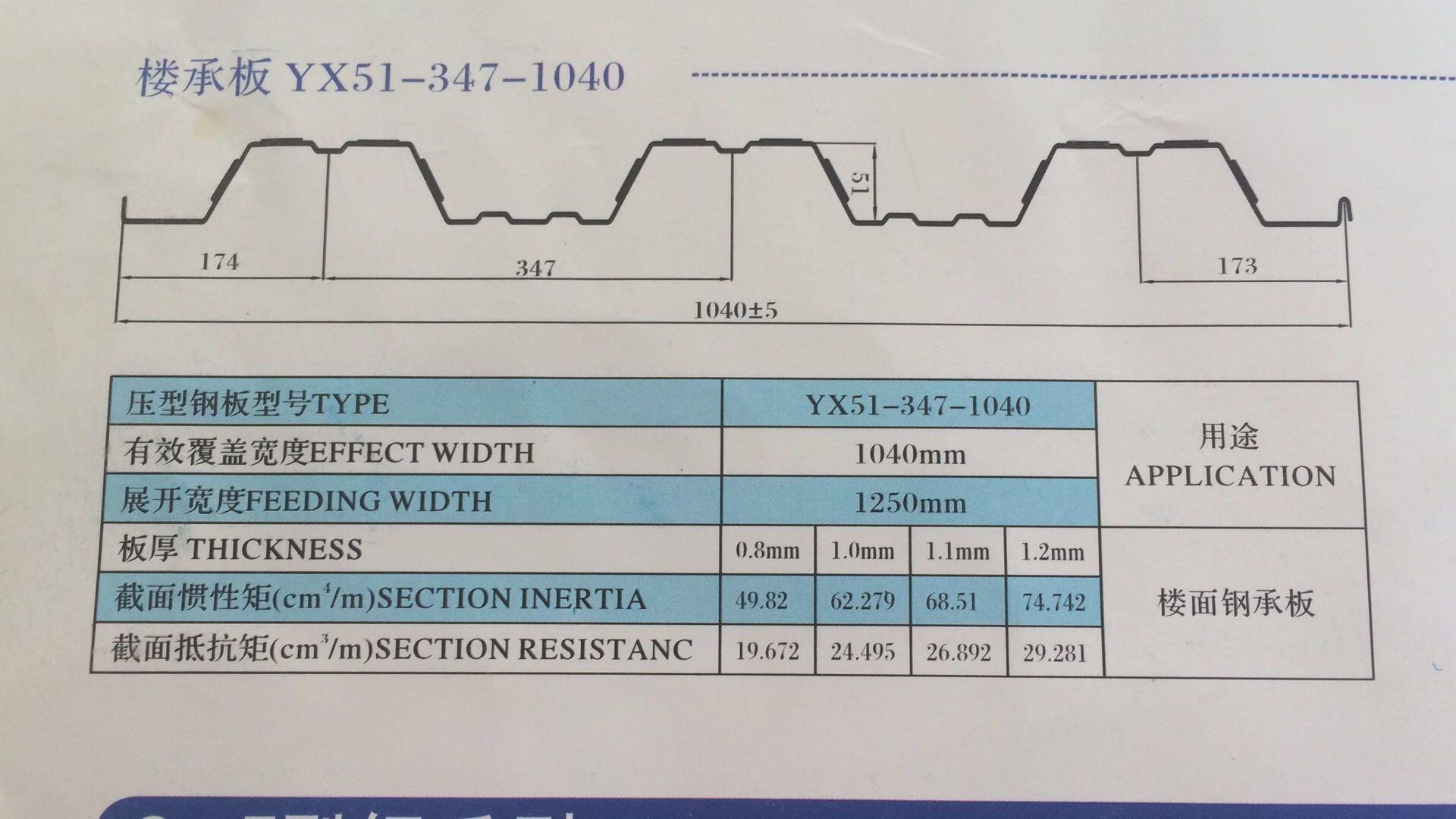 YX51一347一1040型