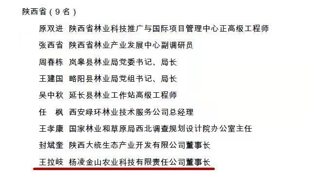 """第四届""""中国林业产业突出贡献奖""""杨凌榜上有名"""