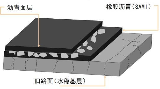 四川橡胶沥青防水厂家