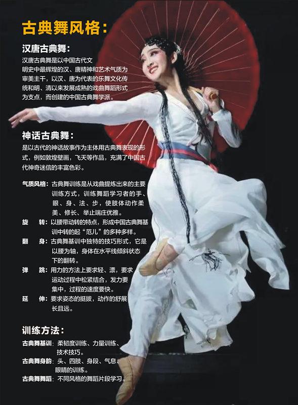 中国古典舞培训