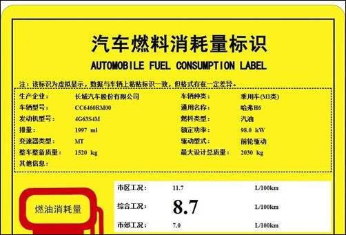 工信部: 统筹研究制定燃油汽车退出时间表