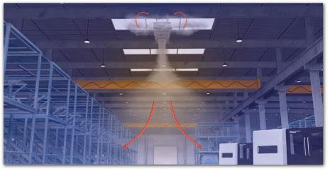 西安欧克机电设备—高大空间采暖机组使用哪些场所?