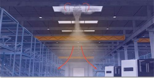 高大空间空调采暖机组风机的选择