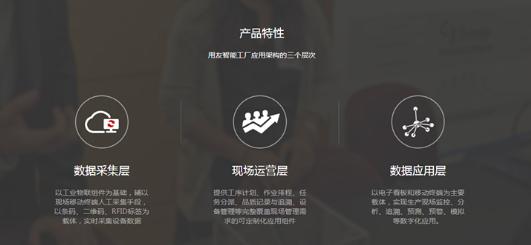 3分钟小编带你了解陕西ERP软件管理是什么?