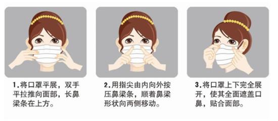 口罩佩戴方法