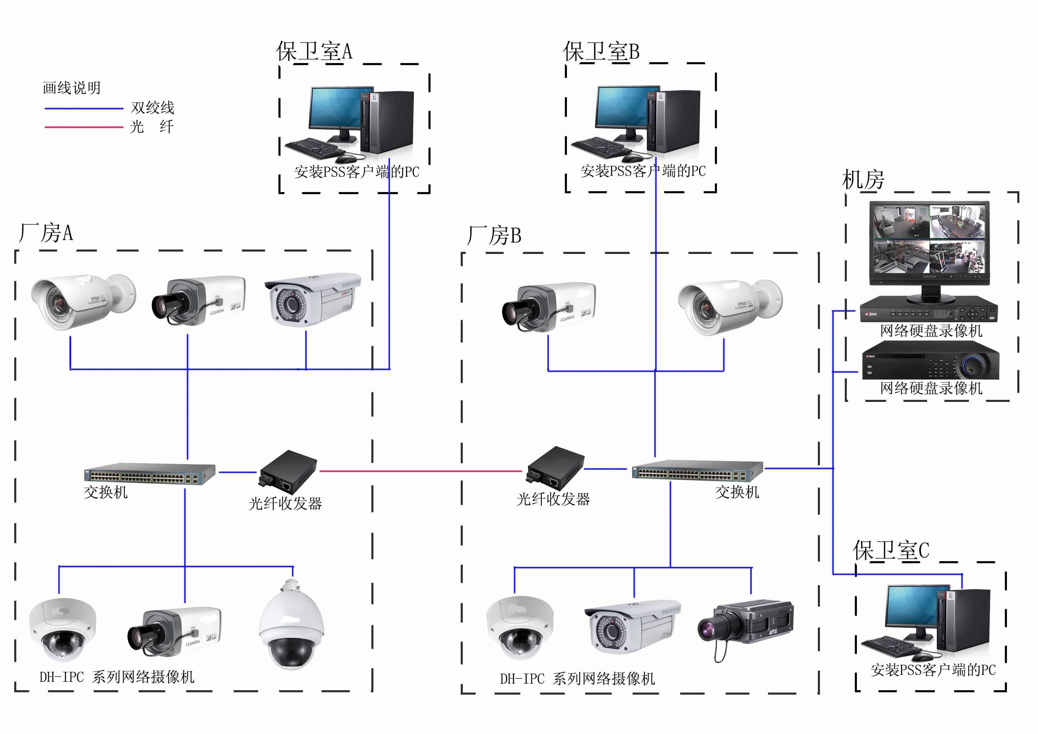 在选择四川安防监控系统镜头时,需要考虑哪些因素呢?
