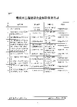 重庆市工程建设企业标准备案名录