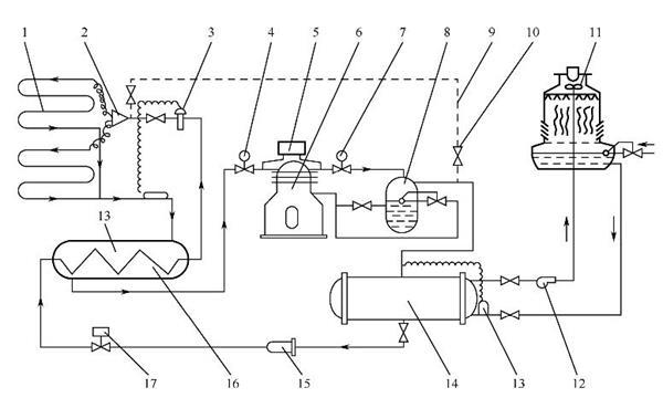 水冷式小型氟利昂冷库制冷系统流程图