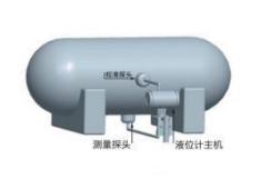 陕西外测式液位计安装