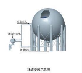 陕西外置超声波液位计安装