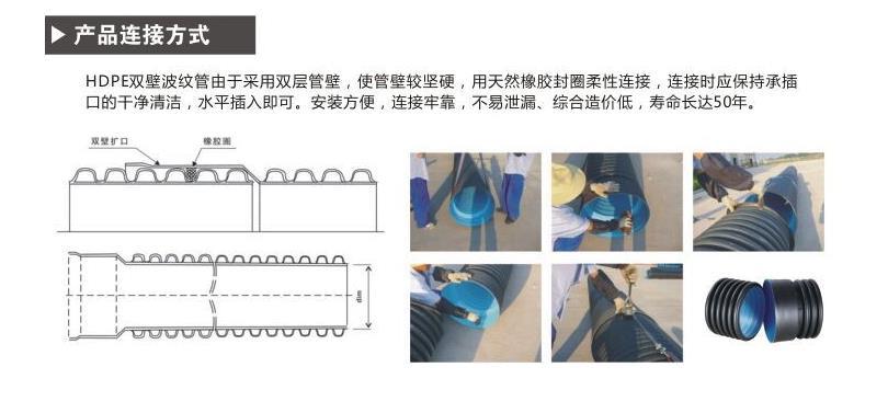 PE排污管-双壁波纹管常用参数及橡胶圈安装方法