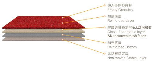 工业PVC地板结构