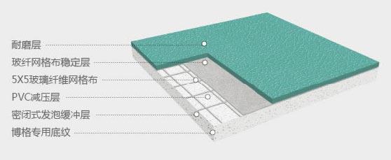 羽毛球场运动地板结构