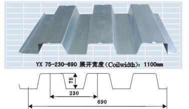 郑州YX75-230-690型楼承板价格