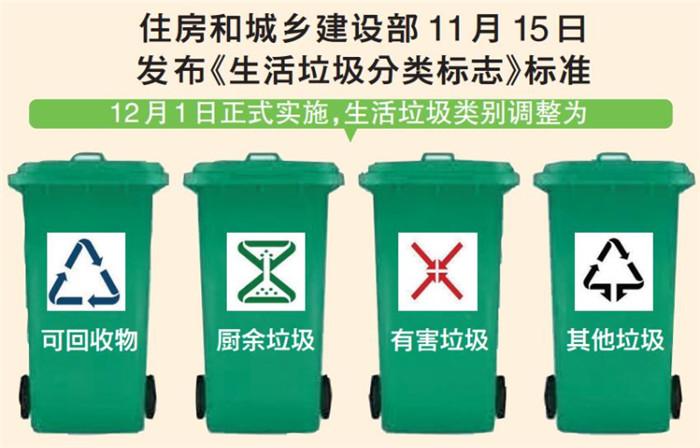 【共有一座城 共爱一个家】乌鲁木齐:推动垃圾分类 且看他们出招